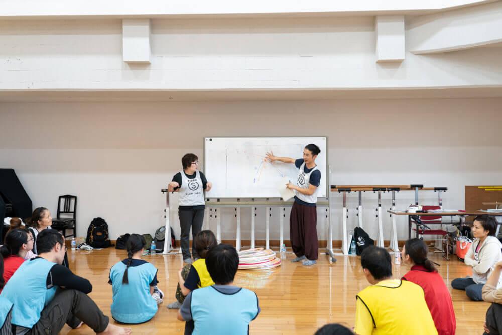 施設職員向けソーシャルサーカス体験研修プログラムを実施する